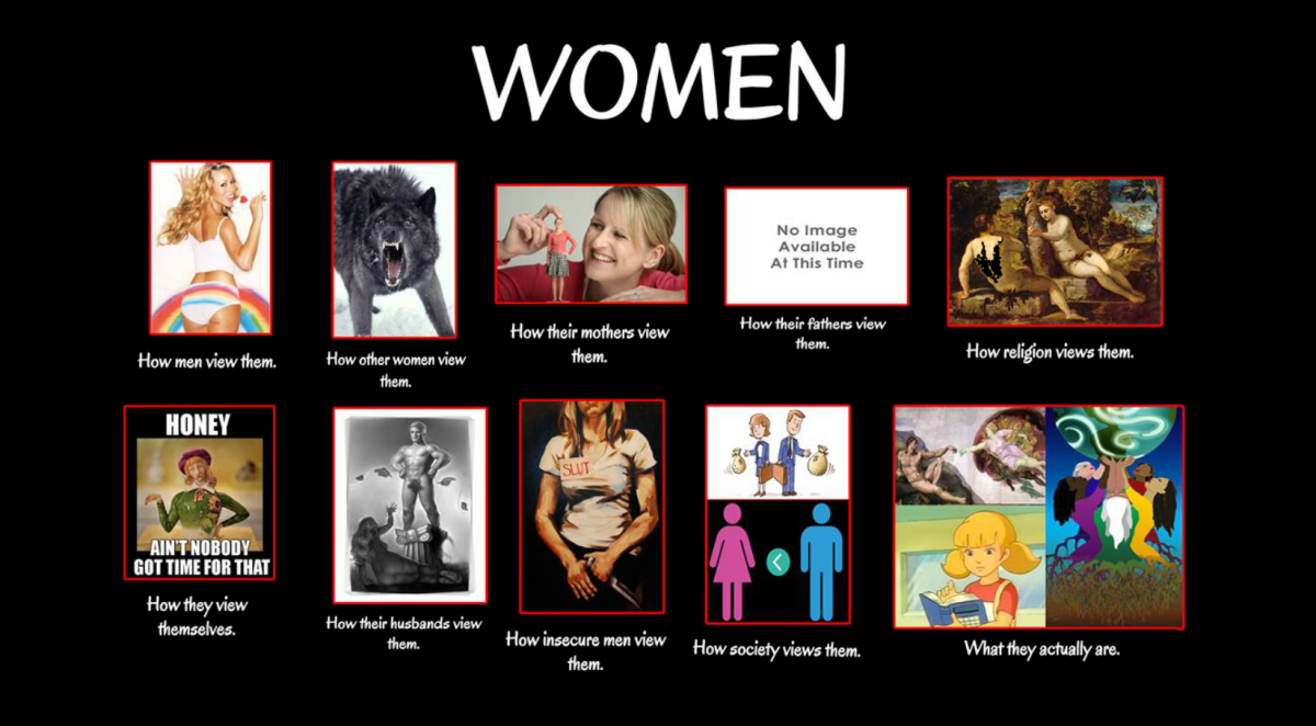 Perspective Meme Observations: Women* (& other oddities)